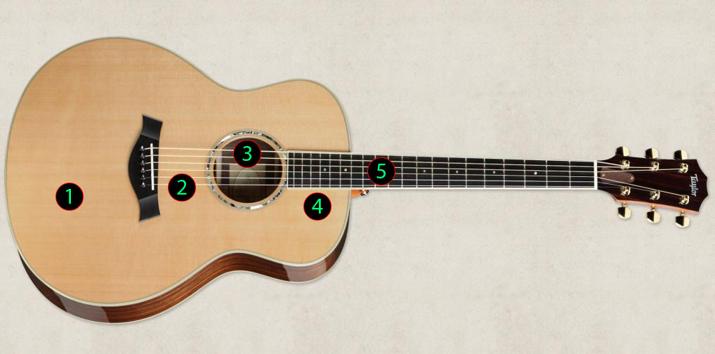 How To Record An Acoustic Guitar in Stereo