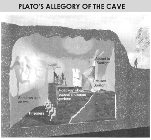 Plato cave drawing, prisoners